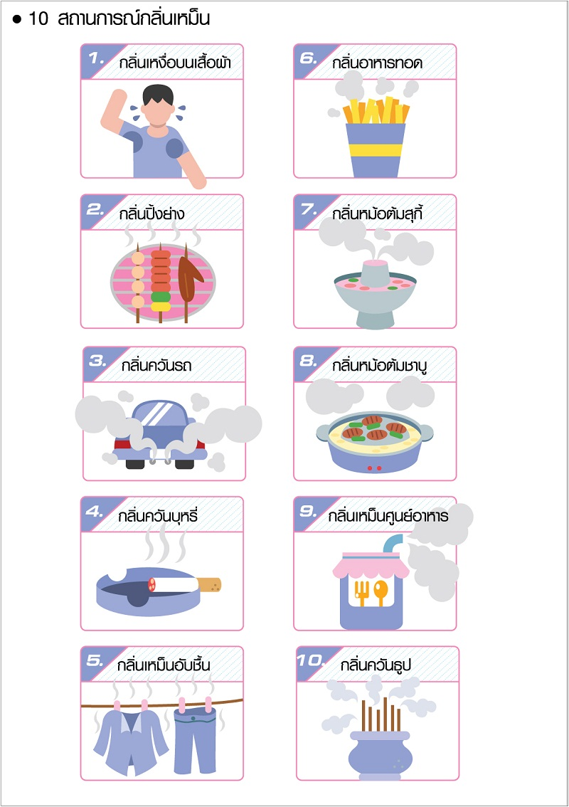 infographic-10smell